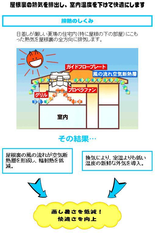換気扇 ★ 【V-20MEX2-SW】 三菱 引きひも付 換気排熱ファン